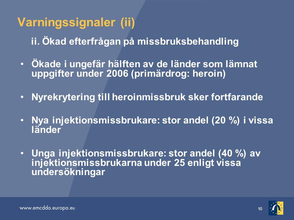 10 Varningssignaler (ii) ii. Ökad efterfrågan på missbruksbehandling Ökade i ungefär hälften av de länder som lämnat uppgifter under 2006 (primärdrog: