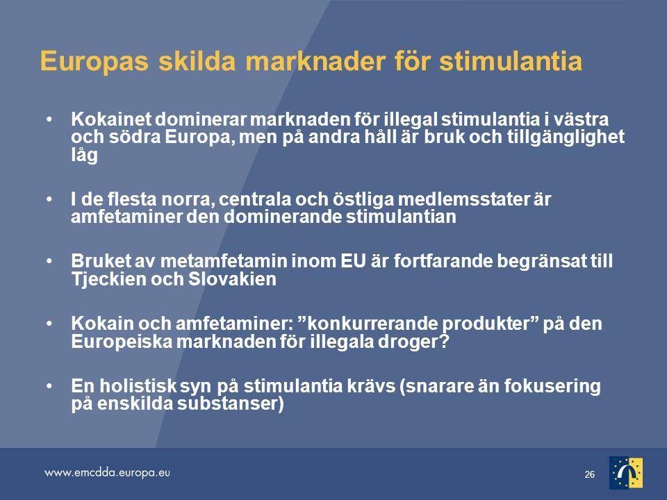 26 Europas skilda marknader för stimulantia Kokainet dominerar marknaden för illegal stimulantia i västra och södra Europa, men på andra håll är bruk och tillgänglighet låg I de flesta norra, centrala och östliga medlemsstater är amfetaminer den dominerande stimulantian Bruket av metamfetamin inom EU är fortfarande begränsat till Tjeckien och Slovakien Kokain och amfetaminer: konkurrerande produkter på den Europeiska marknaden för illegala droger.