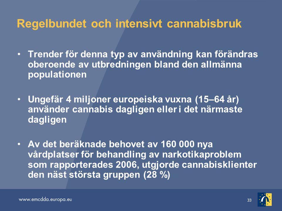 33 Regelbundet och intensivt cannabisbruk Trender för denna typ av användning kan förändras oberoende av utbredningen bland den allmänna populationen Ungefär 4 miljoner europeiska vuxna (15–64 år) använder cannabis dagligen eller i det närmaste dagligen Av det beräknade behovet av 160 000 nya vårdplatser för behandling av narkotikaproblem som rapporterades 2006, utgjorde cannabisklienter den näst största gruppen (28 %)
