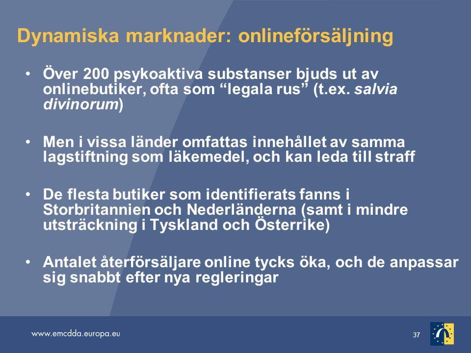 37 Dynamiska marknader: onlineförsäljning Över 200 psykoaktiva substanser bjuds ut av onlinebutiker, ofta som legala rus (t.ex.