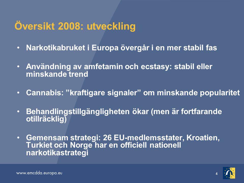 4 Översikt 2008: utveckling Narkotikabruket i Europa övergår i en mer stabil fas Användning av amfetamin och ecstasy: stabil eller minskande trend Cannabis: kraftigare signaler om minskande popularitet Behandlingstillgängligheten ökar (men är fortfarande otillräcklig) Gemensam strategi: 26 EU-medlemsstater, Kroatien, Turkiet och Norge har en officiell nationell narkotikastrategi