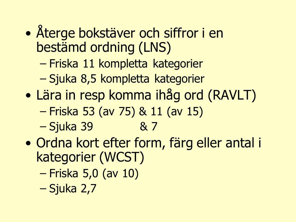 Återge bokstäver och siffror i en bestämd ordning (LNS) –Friska 11 kompletta kategorier –Sjuka 8,5 kompletta kategorier Lära in resp komma ihåg ord (R