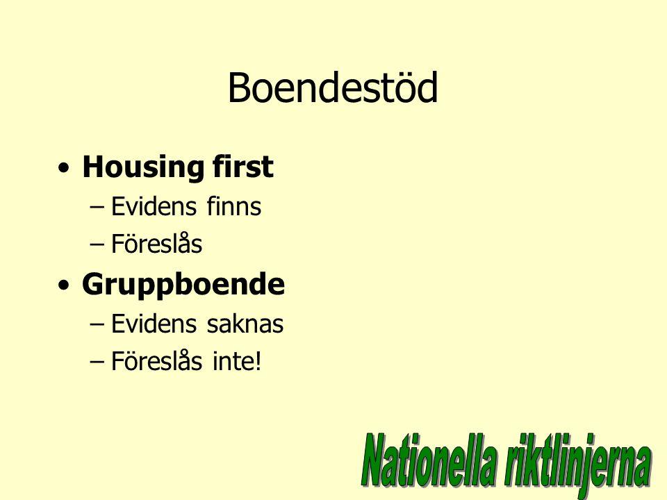 Boendestöd Housing first –Evidens finns –Föreslås Gruppboende –Evidens saknas –Föreslås inte!