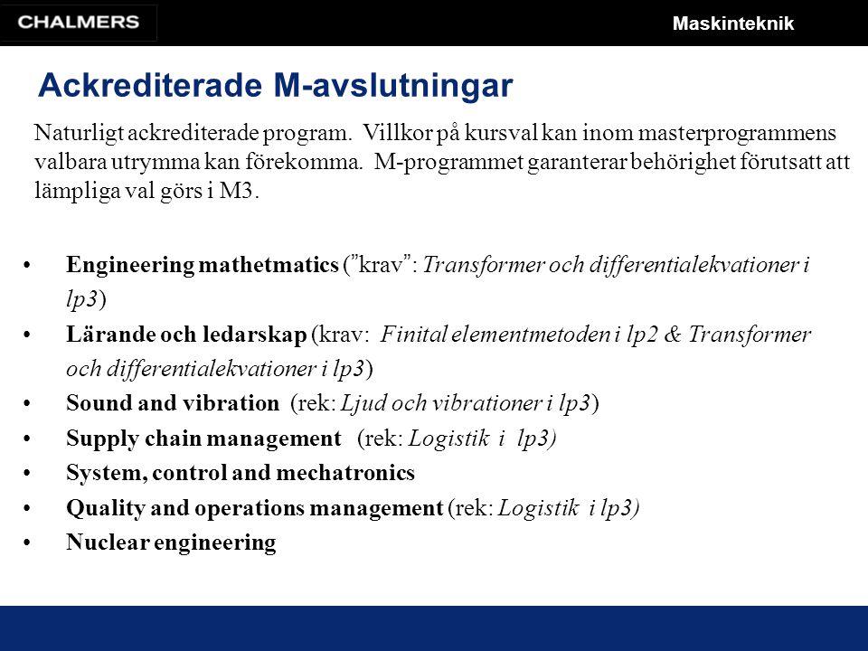 Maskinteknik MTS (Människa-teknik-samhälle kurs) I civilingenjörsexamen för inskrivna 04 och senare är det krav på en 7,5hp kurs i MTS (Människa Teknik och Samhälle).