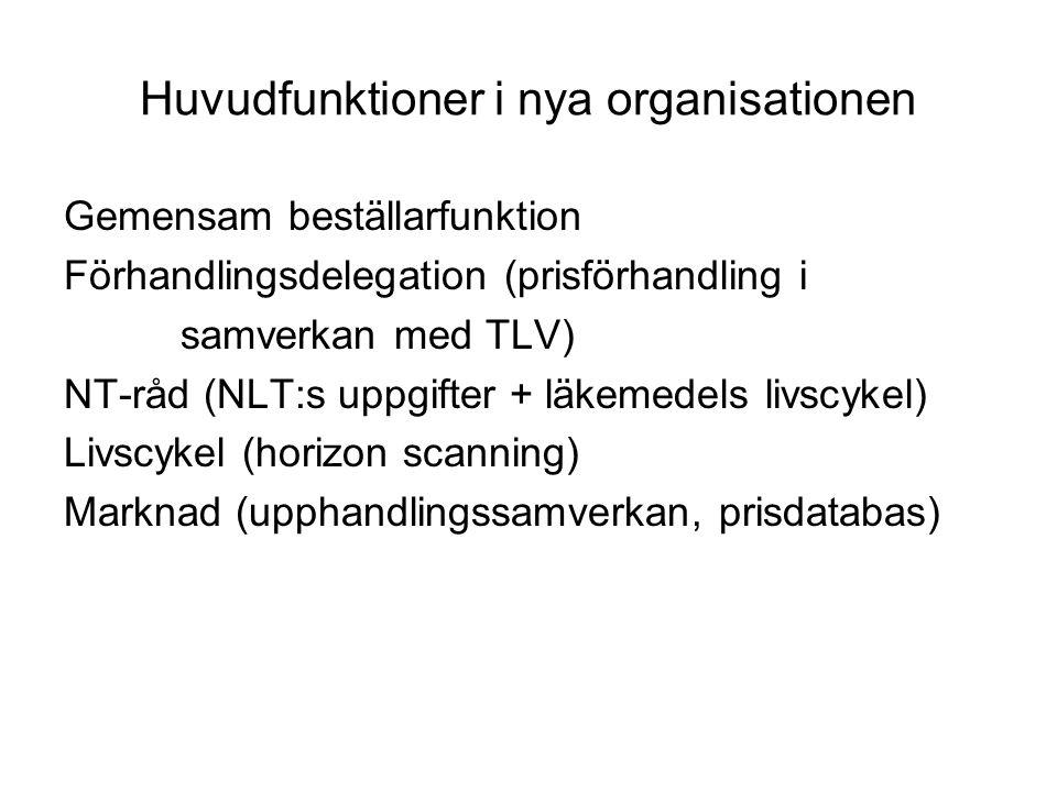 Huvudfunktioner i nya organisationen Gemensam beställarfunktion Förhandlingsdelegation (prisförhandling i samverkan med TLV) NT-råd (NLT:s uppgifter +