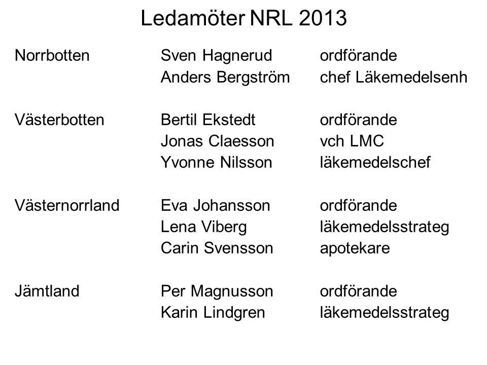 Ledamöter NRL 2013 NorrbottenSven Hagnerud ordförande Anders Bergström chef Läkemedelsenh VästerbottenBertil Ekstedt ordförande Jonas Claesson vch LMC