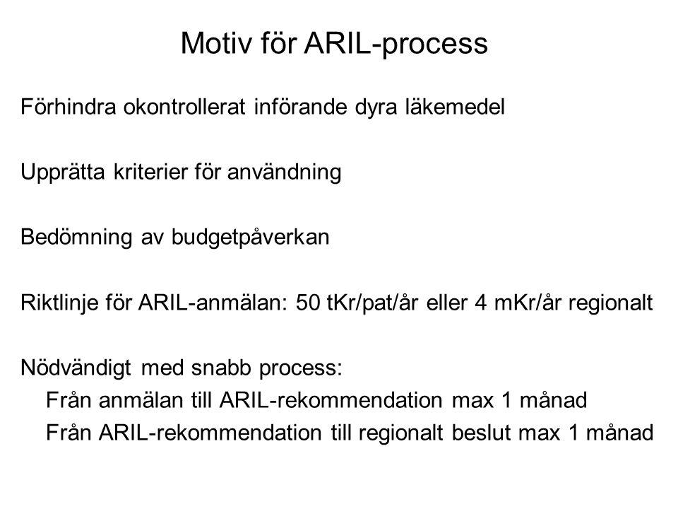 Motiv för ARIL-process Förhindra okontrollerat införande dyra läkemedel Upprätta kriterier för användning Bedömning av budgetpåverkan Riktlinje för AR