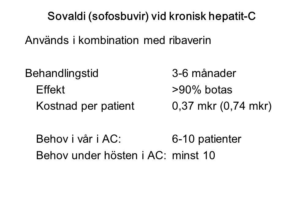 Sovaldi (sofosbuvir) vid kronisk hepatit-C Används i kombination med ribaverin Behandlingstid3-6 månader Effekt>90% botas Kostnad per patient0,37 mkr