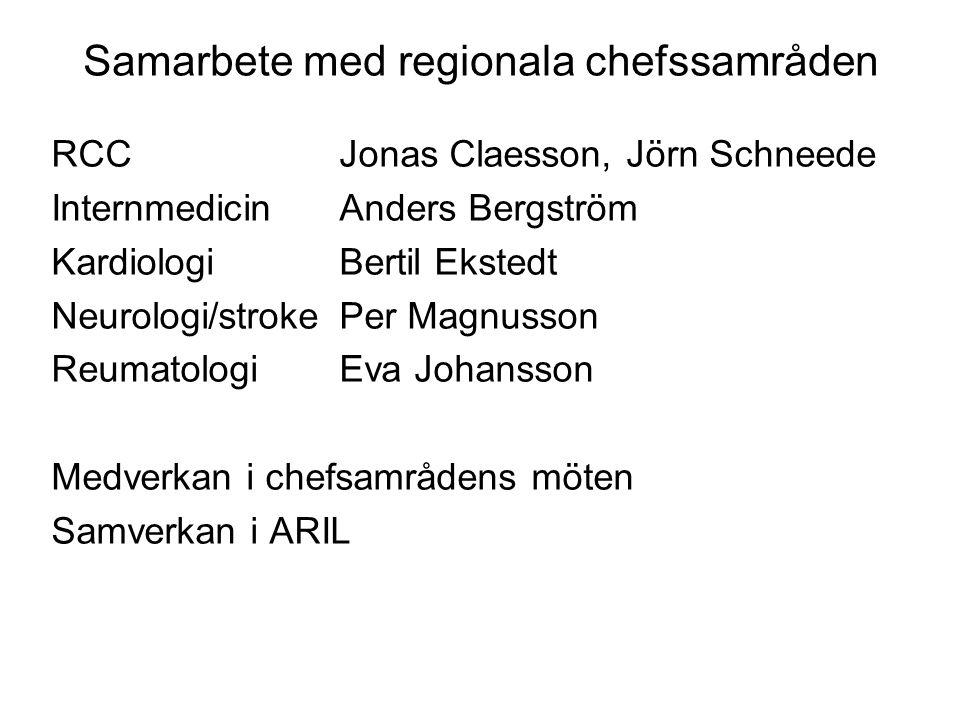Samarbete med regionala chefssamråden RCCJonas Claesson, Jörn Schneede InternmedicinAnders Bergström KardiologiBertil Ekstedt Neurologi/strokePer Magn
