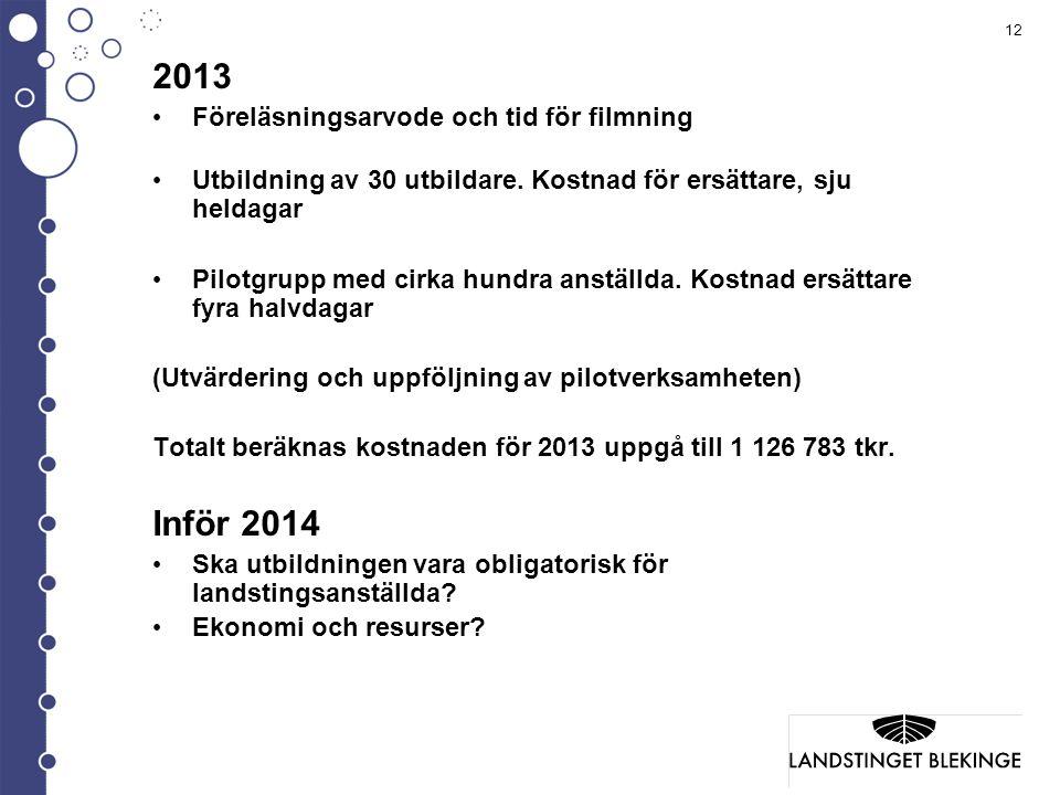 12 2013 Föreläsningsarvode och tid för filmning Utbildning av 30 utbildare.