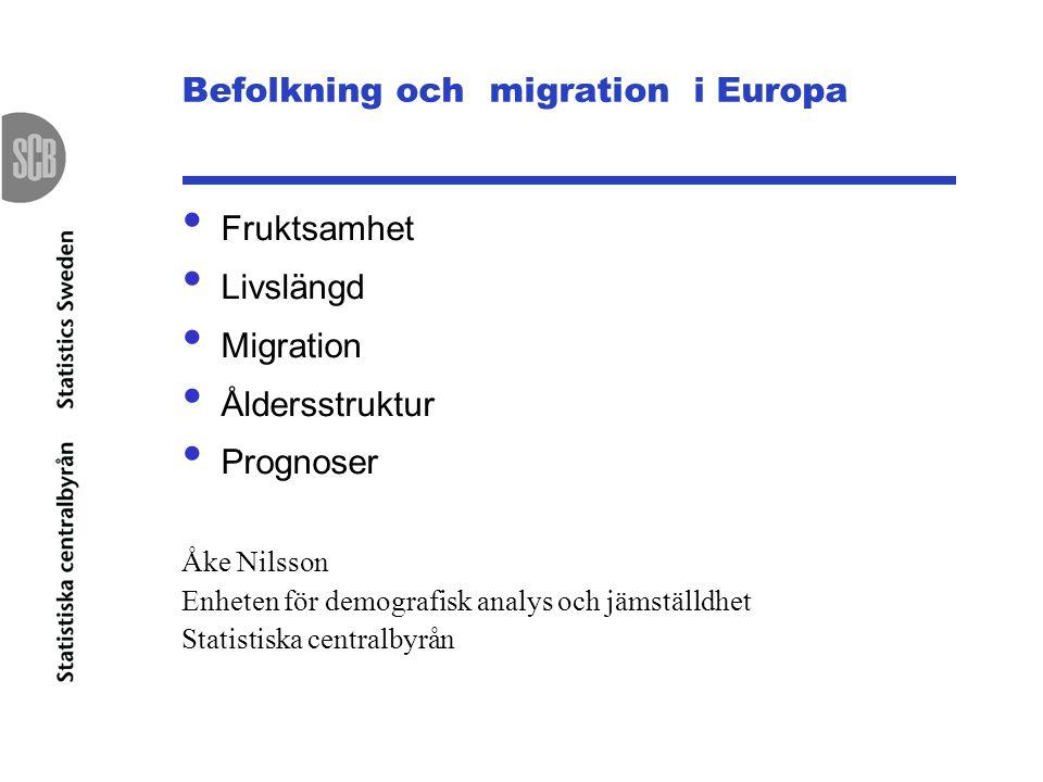 Befolkning och migration i Europa Fruktsamhet Livslängd Migration Åldersstruktur Prognoser Åke Nilsson Enheten för demografisk analys och jämställdhet Statistiska centralbyrån