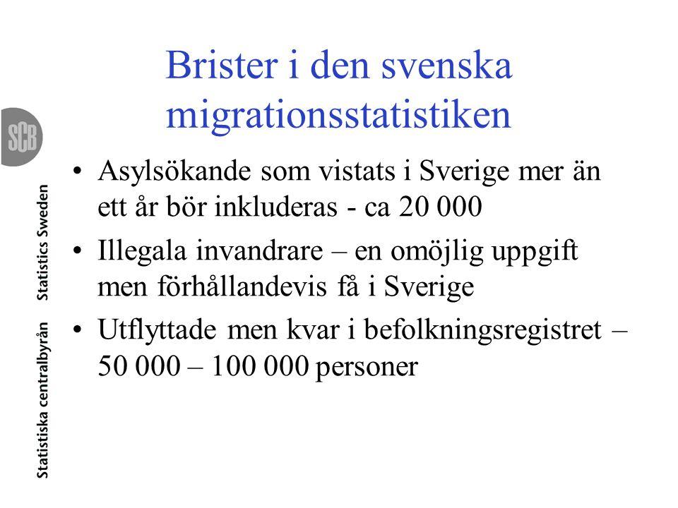 Brister i den svenska migrationsstatistiken Asylsökande som vistats i Sverige mer än ett år bör inkluderas - ca 20 000 Illegala invandrare – en omöjlig uppgift men förhållandevis få i Sverige Utflyttade men kvar i befolkningsregistret – 50 000 – 100 000 personer