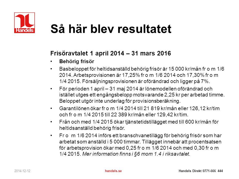 Så här blev resultatet 2014-12-12handels.se Handels Direkt 0771-666 444 Frisöravtalet 1 april 2014 – 31 mars 2016 Obehörig frisör Basbeloppet för heltidsanställd obehörig frisör är 13 900 kr/mån fr o m 1/6 2014 och 14 000 kr/mån fr o m 1/4 2015.