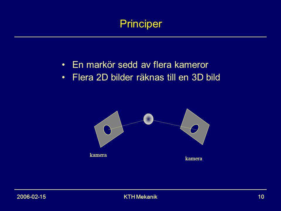 2006-02-15KTH Mekanik10 Principer En markör sedd av flera kameror Flera 2D bilder räknas till en 3D bild kamera