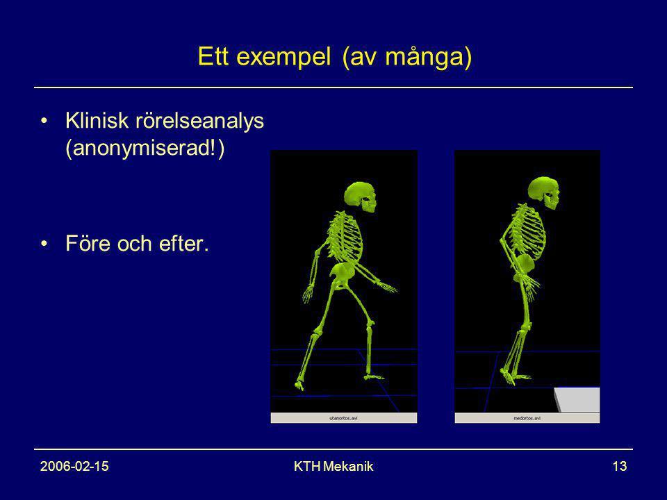 2006-02-15KTH Mekanik13 Ett exempel (av många) Klinisk rörelseanalys (anonymiserad!) Före och efter.