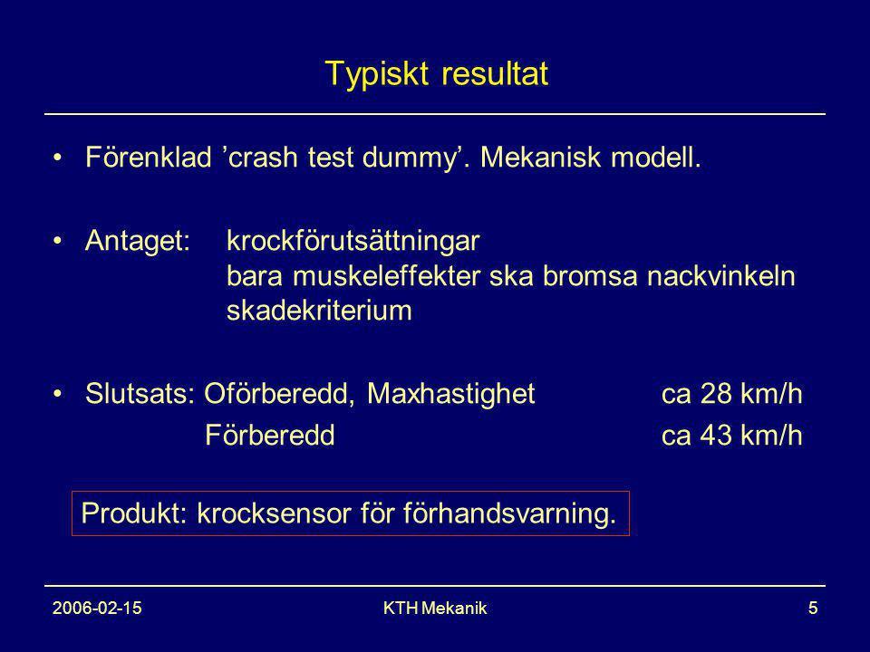 2006-02-15KTH Mekanik5 Typiskt resultat Förenklad 'crash test dummy'.