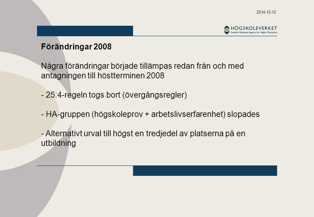 2014-12-12 Förändringar 2008 Några förändringar började tillämpas redan från och med antagningen till höstterminen 2008 - 25:4-regeln togs bort (övergångsregler) - HA-gruppen (högskoleprov + arbetslivserfarenhet) slopades - Alternativt urval till högst en tredjedel av platserna på en utbildning
