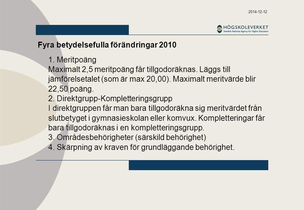 2014-12-12 Fyra betydelsefulla förändringar 2010 1. Meritpoäng Maximalt 2,5 meritpoäng får tillgodoräknas. Läggs till jämförelsetalet (som är max 20,0