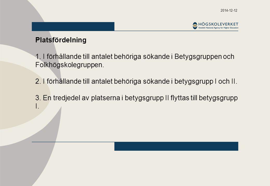 2014-12-12 Platsfördelning 1. I förhållande till antalet behöriga sökande i Betygsgruppen och Folkhögskolegruppen. 2. I förhållande till antalet behör