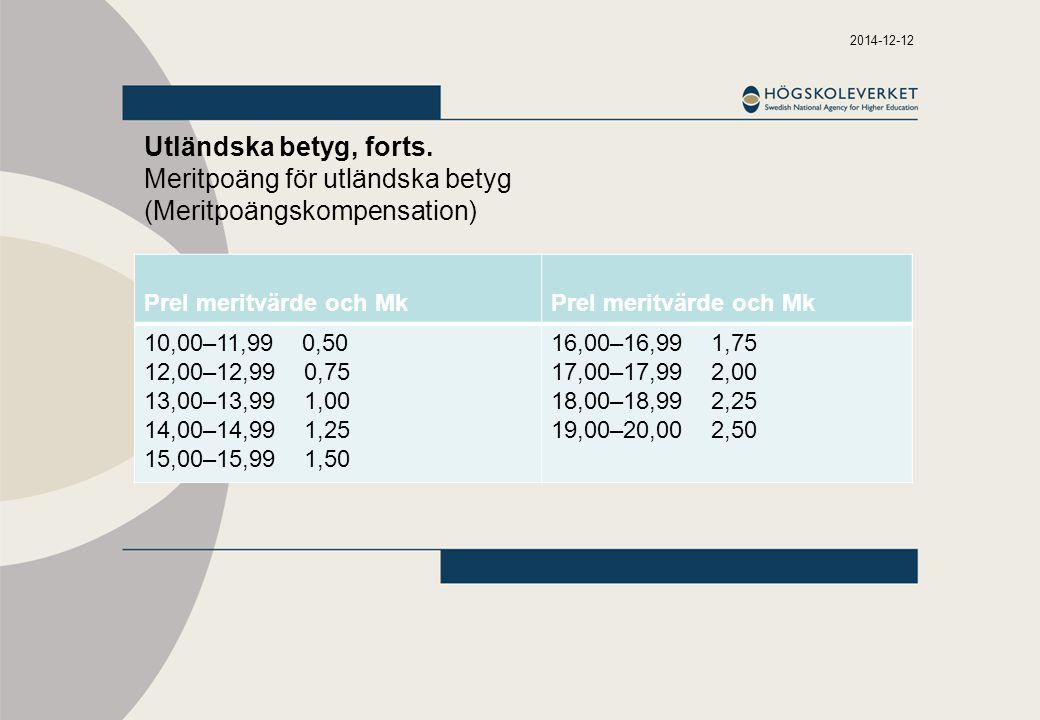 2014-12-12 Utländska betyg, forts. Meritpoäng för utländska betyg (Meritpoängskompensation) Prel meritvärde och Mk 10,00–11,99 0,50 12,00–12,99 0,75 1