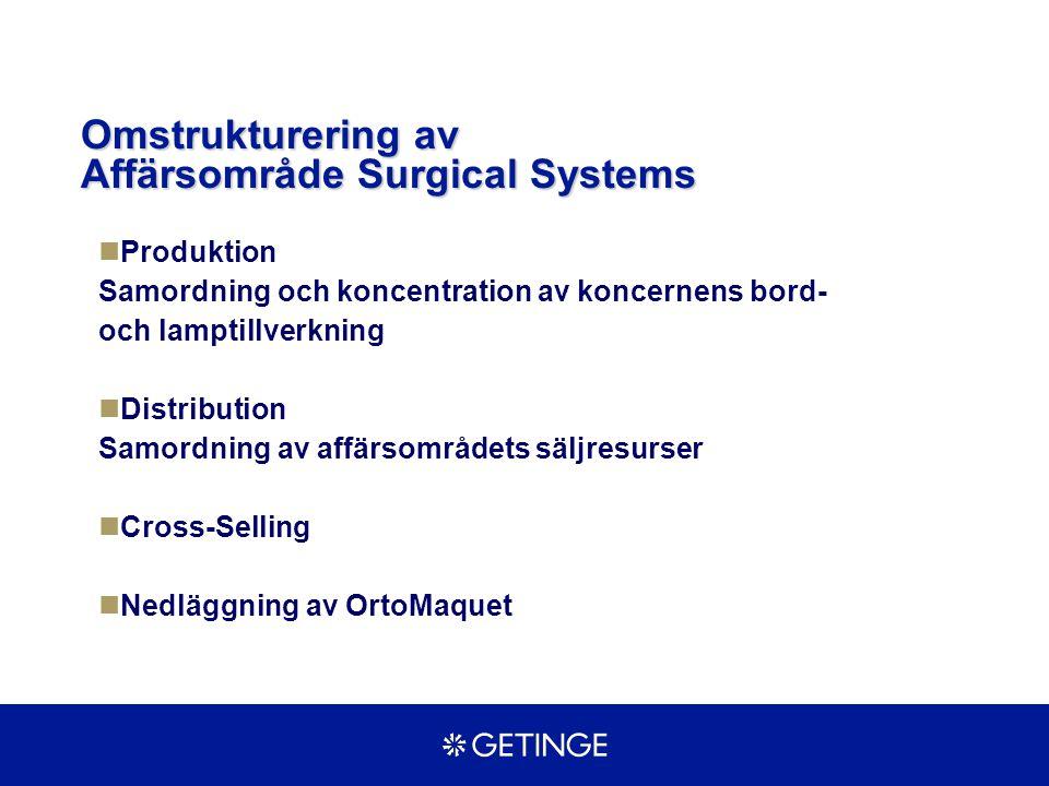 Produktion Samordning och koncentration av koncernens bord- och lamptillverkning Distribution Samordning av affärsområdets säljresurser Cross-Selling
