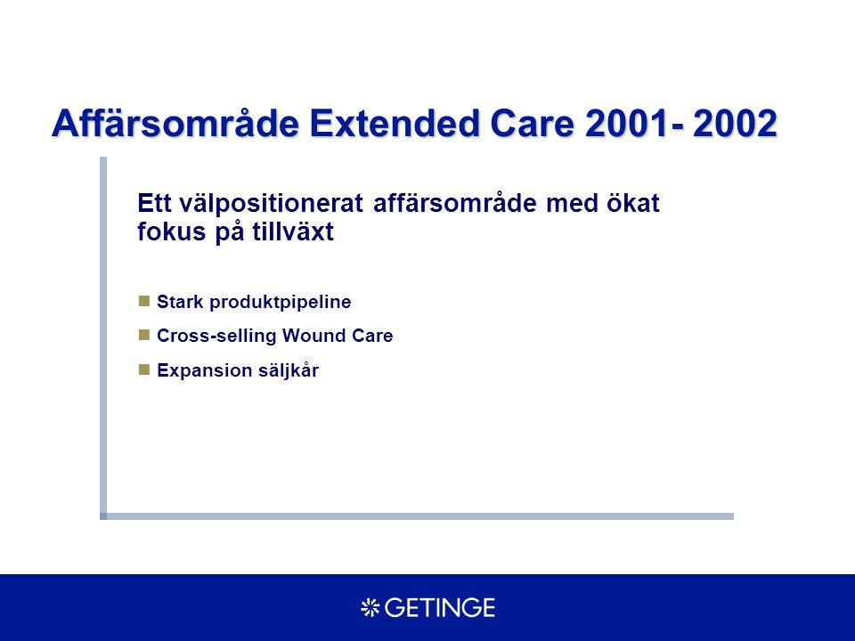 Affärsområde Extended Care 2001- 2002 Ett välpositionerat affärsområde med ökat fokus på tillväxt Stark produktpipeline Cross-selling Wound Care Expan