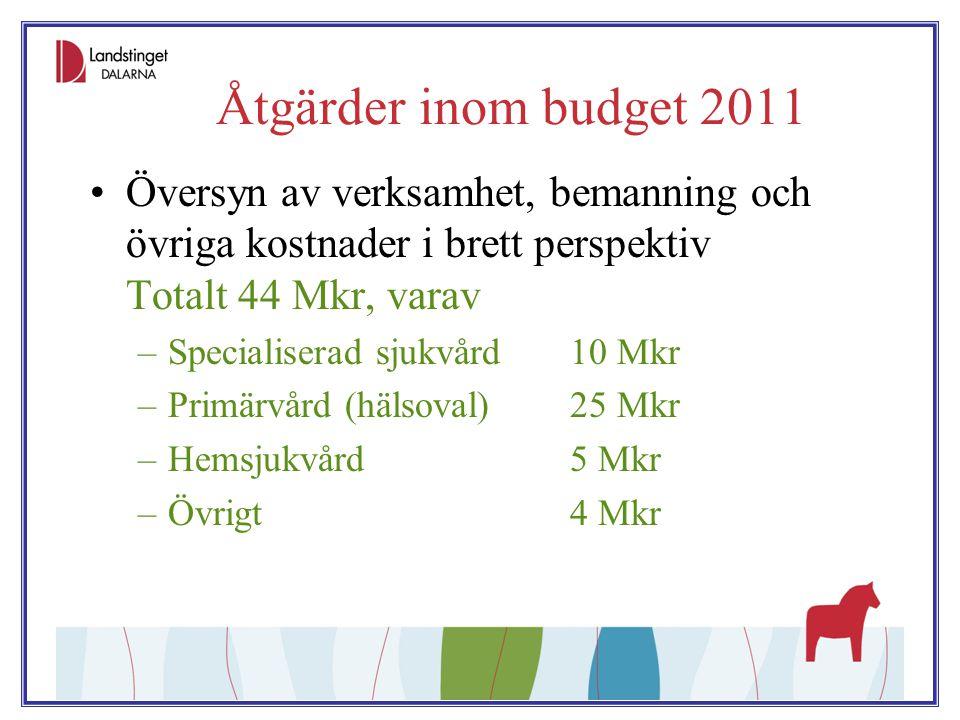 Åtgärder inom budget 2011 Översyn av verksamhet, bemanning och övriga kostnader i brett perspektiv Totalt 44 Mkr, varav –Specialiserad sjukvård10 Mkr