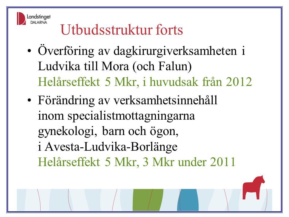 Utbudsstruktur forts Överföring av dagkirurgiverksamheten i Ludvika till Mora (och Falun) Helårseffekt 5 Mkr, i huvudsak från 2012 Förändring av verks
