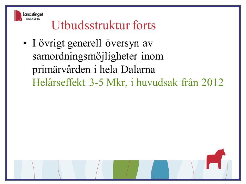 Utbudsstruktur forts I övrigt generell översyn av samordningsmöjligheter inom primärvården i hela Dalarna Helårseffekt 3-5 Mkr, i huvudsak från 2012