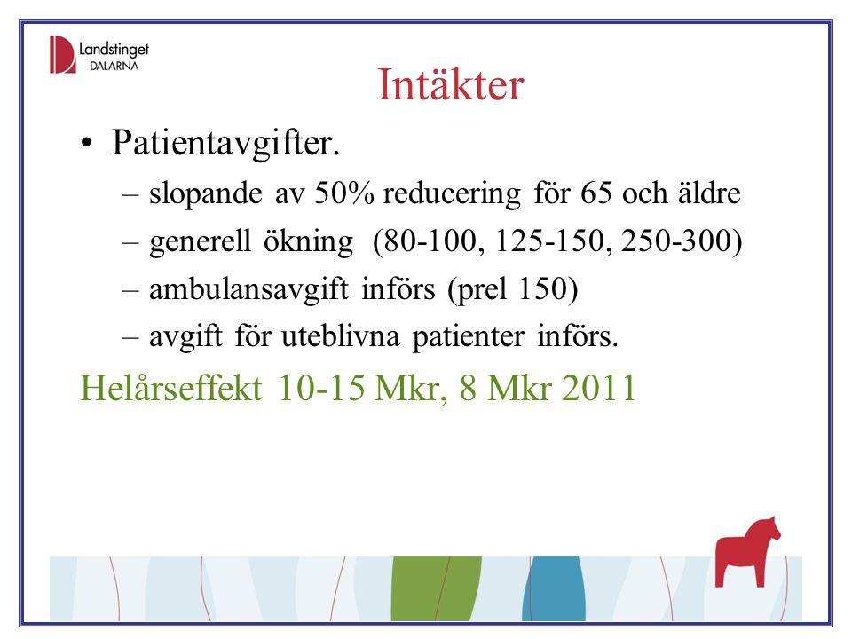 Intäkter Patientavgifter. –slopande av 50% reducering för 65 och äldre –generell ökning (80-100, 125-150, 250-300) –ambulansavgift införs (prel 150) –