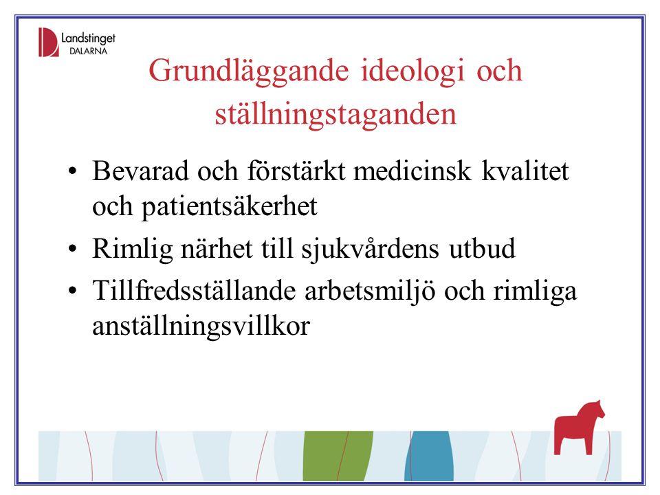Grundläggande ideologi och ställningstaganden Bevarad och förstärkt medicinsk kvalitet och patientsäkerhet Rimlig närhet till sjukvårdens utbud Tillfr