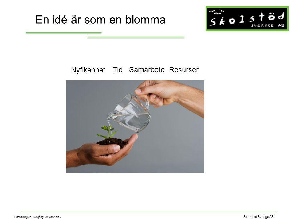 Skolstöd Sverige AB Bästa möjliga skolgång för varje elev Vision100 ► Alla barn med hns inom Stockholms län ska få det stöd det stöd de har rätt till.