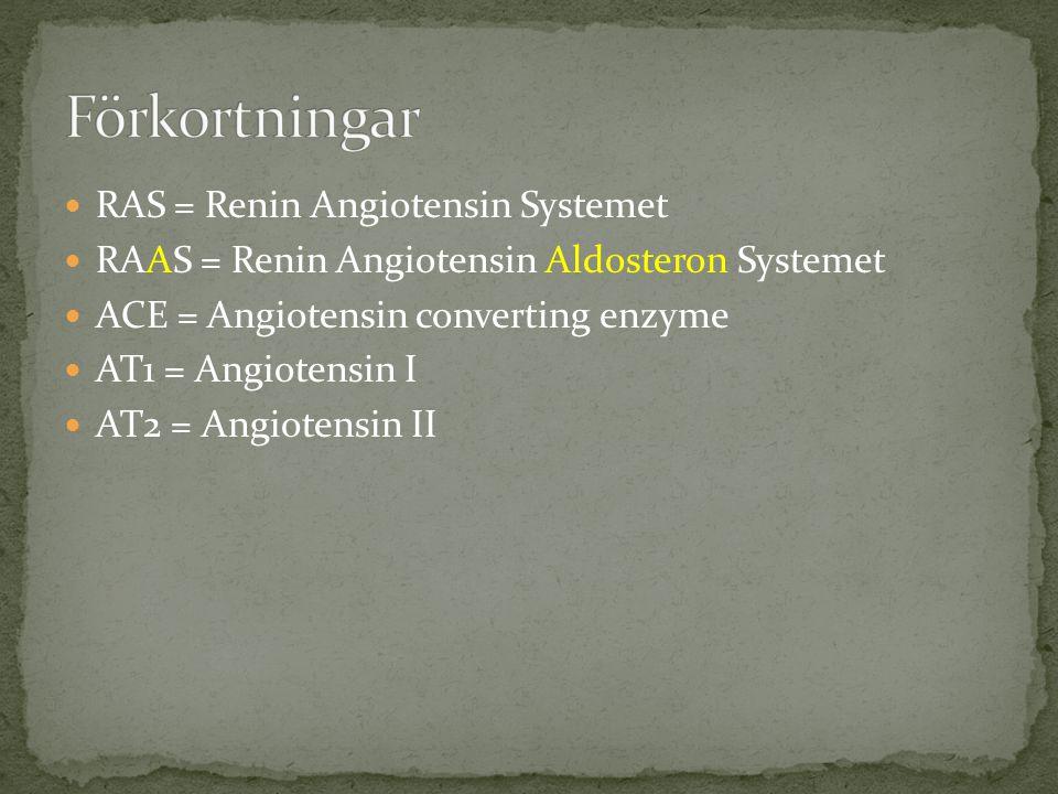 RAS = Renin Angiotensin Systemet RAAS = Renin Angiotensin Aldosteron Systemet ACE = Angiotensin converting enzyme AT1 = Angiotensin I AT2 = Angiotensin II