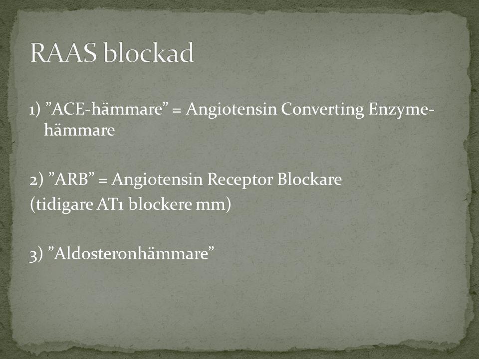 1) ACE-hämmare = Angiotensin Converting Enzyme- hämmare 2) ARB = Angiotensin Receptor Blockare (tidigare AT1 blockere mm) 3) Aldosteronhämmare