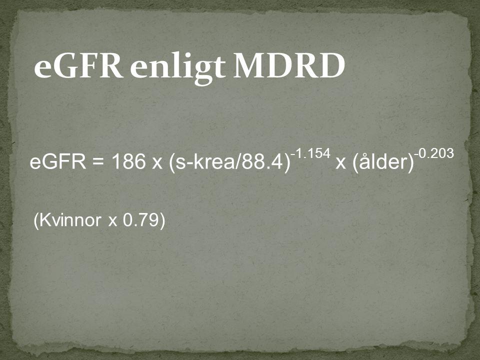 eGFR = 186 x (s-krea/88.4) -1.154 x (ålder) -0.203 (Kvinnor x 0.79)