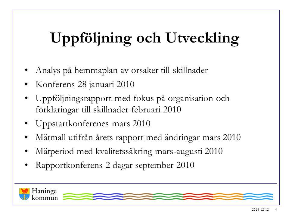 2014-12-12 4 Uppföljning och Utveckling Analys på hemmaplan av orsaker till skillnader Konferens 28 januari 2010 Uppföljningsrapport med fokus på orga