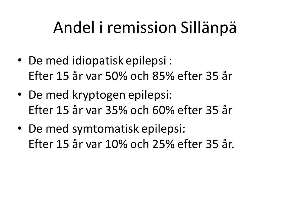 Andel i remission Sillänpä De med idiopatisk epilepsi : Efter 15 år var 50% och 85% efter 35 år De med kryptogen epilepsi: Efter 15 år var 35% och 60%