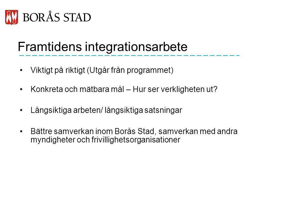 Framtidens integrationsarbete Viktigt på riktigt (Utgår från programmet) Konkreta och mätbara mål – Hur ser verkligheten ut? Långsiktiga arbeten/ lång