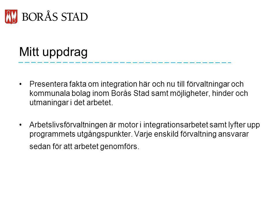 Mitt uppdrag Presentera fakta om integration här och nu till förvaltningar och kommunala bolag inom Borås Stad samt möjligheter, hinder och utmaningar i det arbetet.
