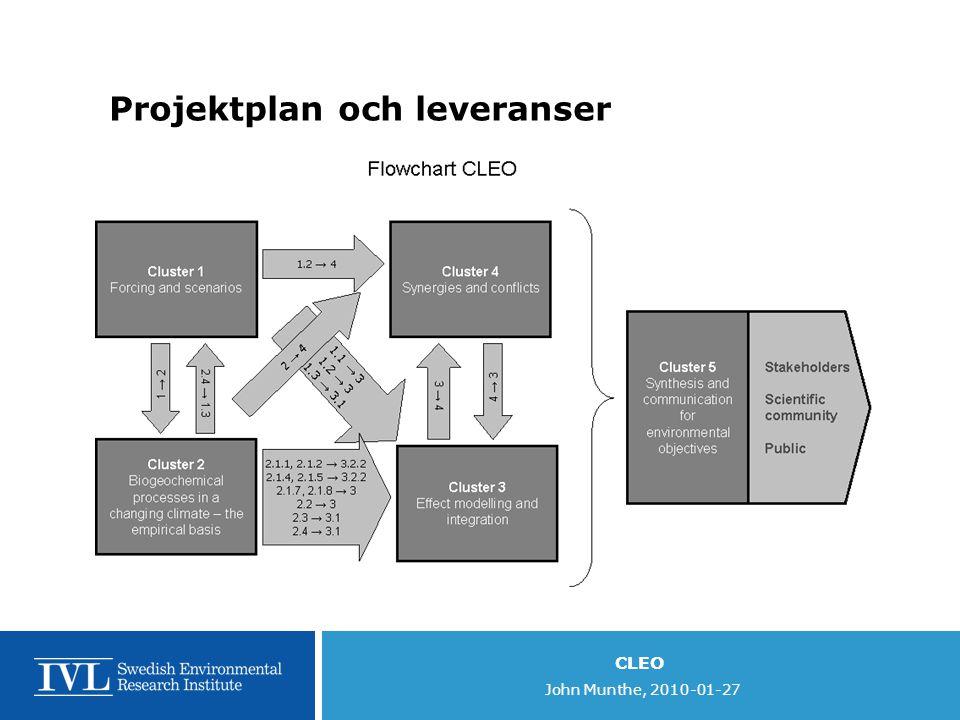 CLEO John Munthe, 2010-01-27 Projektplan och leveranser