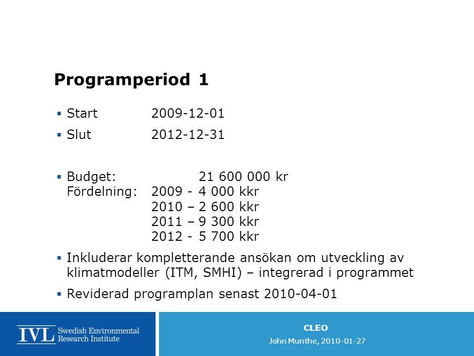 CLEO John Munthe, 2010-01-27 Programperiod 1  Start2009-12-01  Slut2012-12-31  Budget: 21 600 000 kr Fördelning: 2009 - 4 000 kkr 2010 –2 600 kkr 2