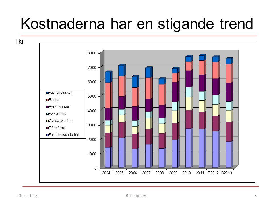 Intäkter & kostnader i balans Vissa kostnader för ventilationsprojektet tas som kostnader i år, resten blir investering Budgetprognos 2012 i balans Kostnaderna i nästa års budget främst avseende fastighetsunderhåll antas bli lägre.