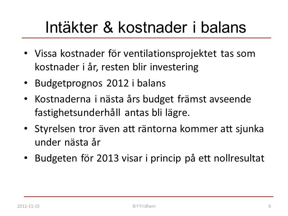 Intäkter & kostnader i balans Vissa kostnader för ventilationsprojektet tas som kostnader i år, resten blir investering Budgetprognos 2012 i balans Ko