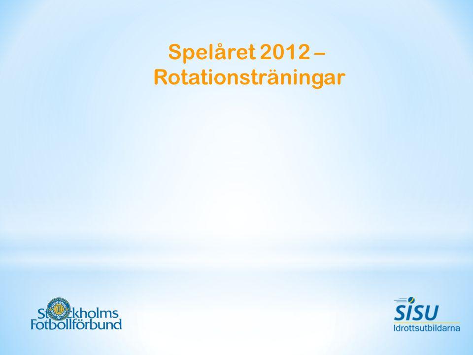 Spelåret 2012 – Rotationsträningar