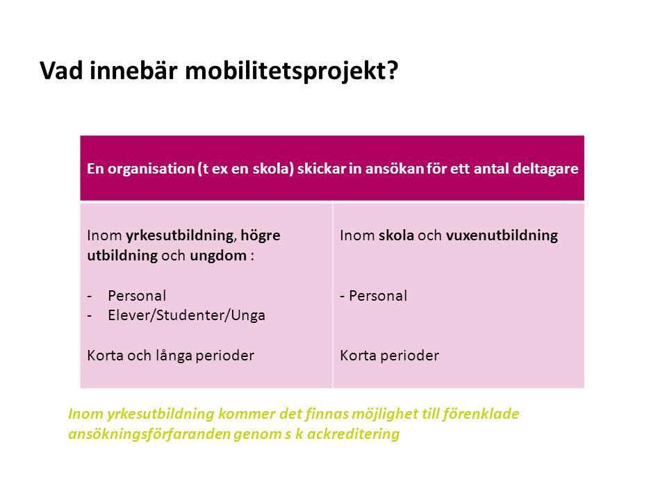 Sv Vad innebär mobilitetsprojekt? En organisation (t ex en skola) skickar in ansökan för ett antal deltagare Inom yrkesutbildning, högre utbildning oc