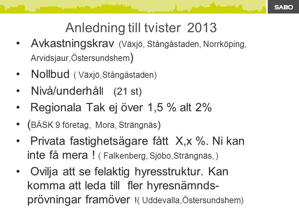 Anledning till tvister 2013 Avkastningskrav (Växjö, Stångåstaden, Norrköping, Arvidsjaur,Östersundshem ) Nollbud ( Växjö,Stångåstaden) Nivå/underhål l (21 st) Regionala Tak ej över 1,5 % alt 2% ( BÄSK 9 företag, Mora, Strängnäs ) Privata fastighetsägare fått X,x %.