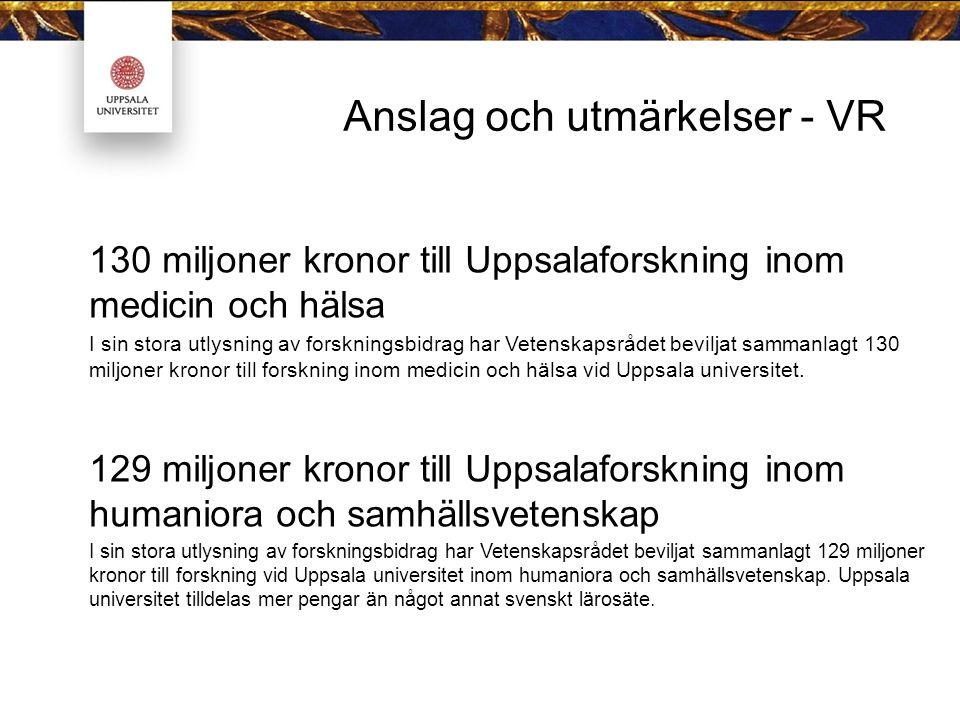Anslag och utmärkelser - VR 130 miljoner kronor till Uppsalaforskning inom medicin och hälsa I sin stora utlysning av forskningsbidrag har Vetenskapsrådet beviljat sammanlagt 130 miljoner kronor till forskning inom medicin och hälsa vid Uppsala universitet.