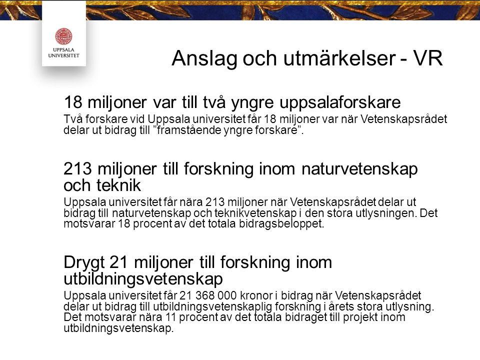 Anslag och utmärkelser - VR 18 miljoner var till två yngre uppsalaforskare Två forskare vid Uppsala universitet får 18 miljoner var när Vetenskapsrådet delar ut bidrag till framstående yngre forskare .