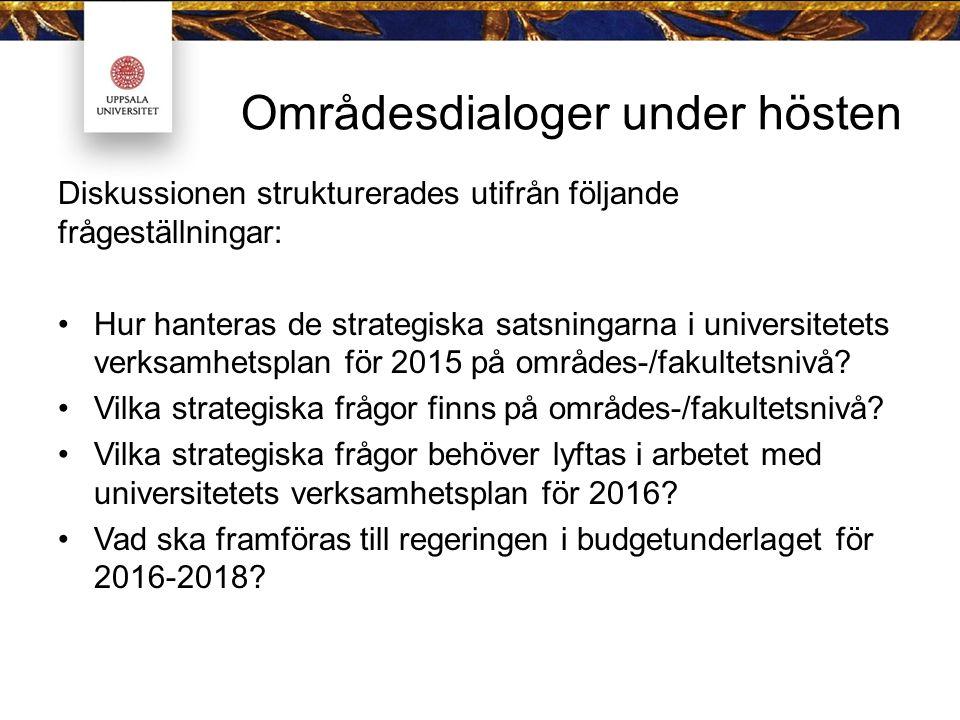 Områdesdialoger under hösten Diskussionen strukturerades utifrån följande frågeställningar: Hur hanteras de strategiska satsningarna i universitetets verksamhetsplan för 2015 på områdes-/fakultetsnivå.