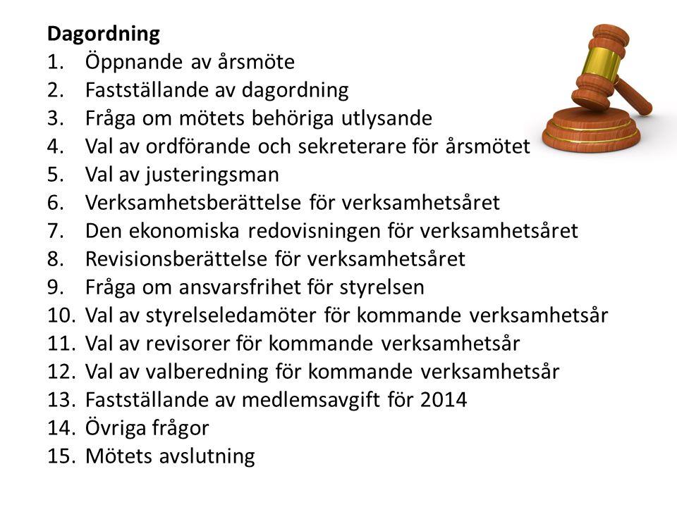 Dagordning 1.Öppnande av årsmöte 2.Fastställande av dagordning 3.Fråga om mötets behöriga utlysande 4.Val av ordförande och sekreterare för årsmötet 5
